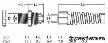 Вводы кабельные с пружиной от перегибов